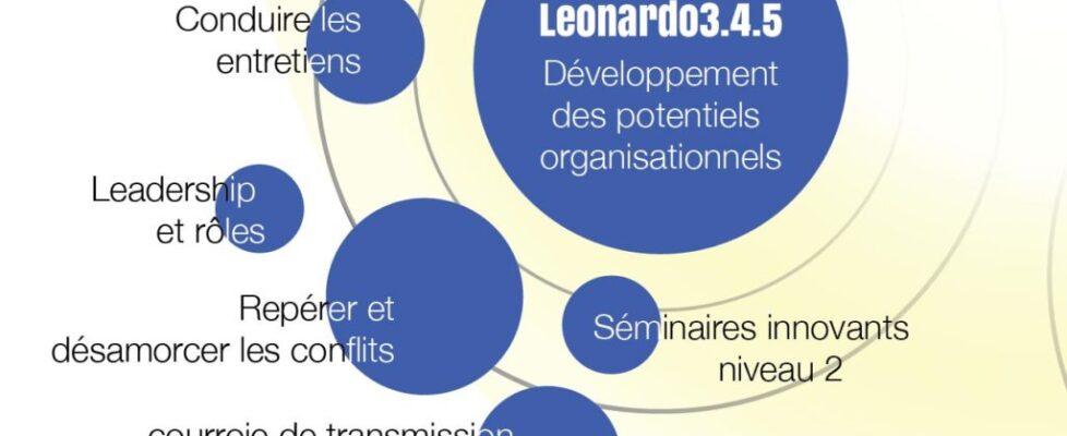 PLAN_LEONARDO_ACADEMY_4_SEPARE-04